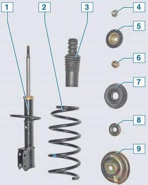 Схема стойки амортизатора передней подвеска Рено Логан