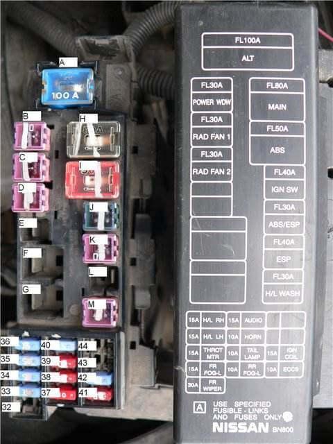 Блок предохранителей под капотом Nissan Almera N16
