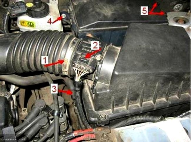 Демонтаж корпуса воздушного фильтра на Форд Фокус 2 под капотом
