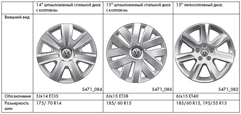 Оригинальные диски к VW Polo