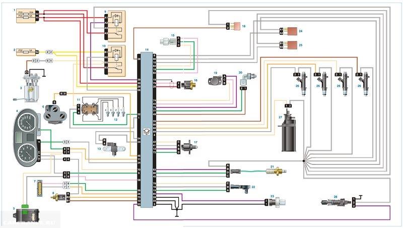 Схема электрики Рено Логан
