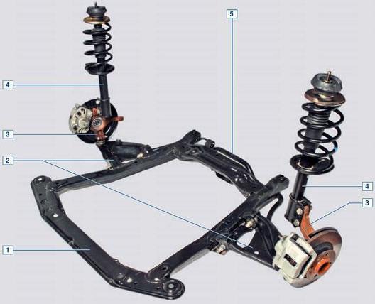 Схема передней подвески Рено Логан с описанием