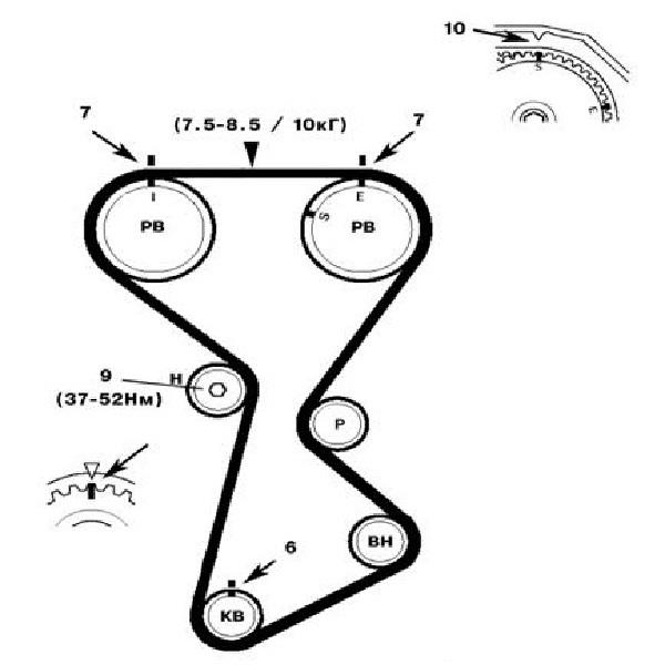 Схема натяжения ремешка ГРМ и совмещение меток