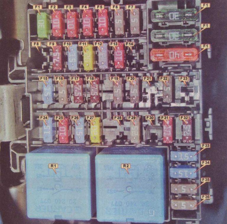 Нумерация предохранителей световых приборов Рено Сандеро 2