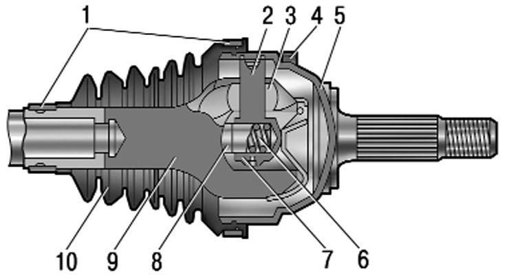 Схема левого наружного ШРУСа GE-86 для Рено Логан