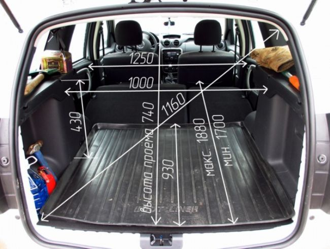 размеры багажника рено дастер