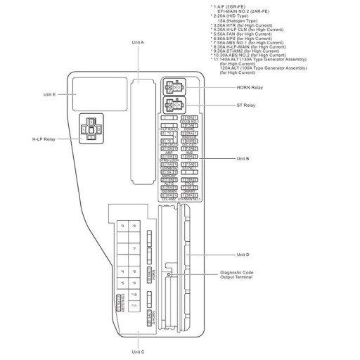 Toyota Camry XV50 - Расположение предохранителей, реле и модулей в блоке предохранителей под капотом
