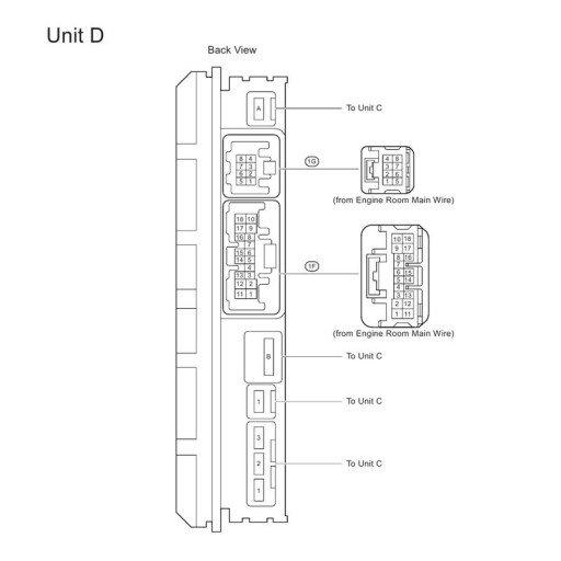 Toyota Camry XV50 - Вид и распиновка разъёмов Интегрированного реле