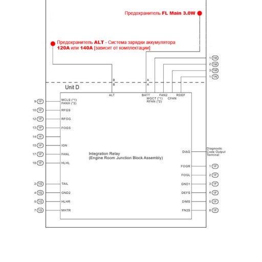 Toyota Camry XV50 - Назначение контактов Integration Relay