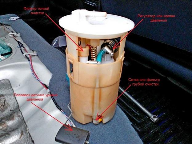 Составляющие элементы топливного стакана