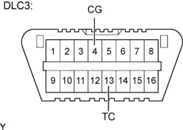 Блок DLC3 с контактами CG и ТС
